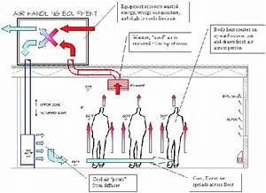 Displacement Ventilation  10