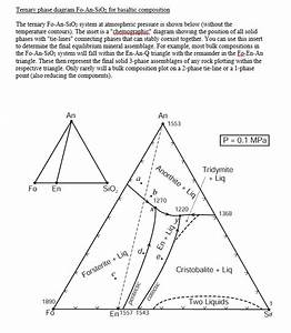 Solved  Ternary Phase Diagram Fo