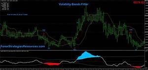 Forex Volatility Chart Volatility Bands Filter Forex Strategies Forex