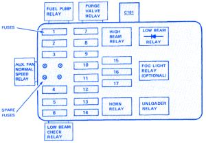 Bmw Fuse Box Block Circuit Breaker Diagram