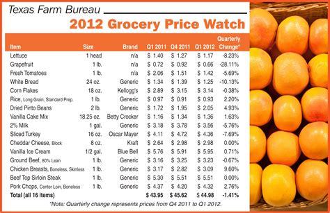 bureau price grocery price food prices farm bureau table top