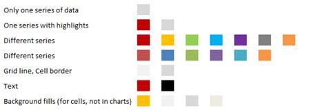 colors    making charts chandooorg
