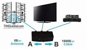Orientation Antenne Tv : installation antenne satellite bell ~ Melissatoandfro.com Idées de Décoration