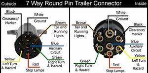 Which 7 Way Round Pin Out Is For My Airstream