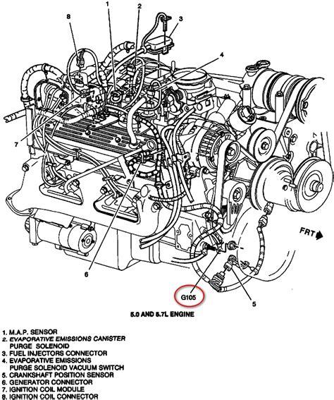 diagram for a 1997 chevy 5 7 liter vortec engine autos post