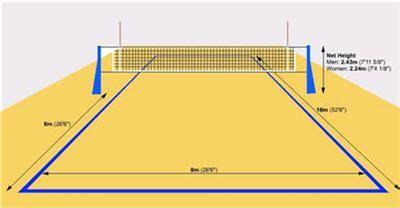 beach volleyball court dimensions diagram wild child