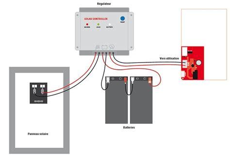 motorisation portail solaire kit solaire motorisation de portail solargate 20w scs la boutique