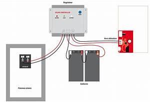 Portail Electrique Solaire : kit solaire motorisation de portail solargate 20w scs ~ Edinachiropracticcenter.com Idées de Décoration