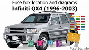 Fuse Box Location And Diagrams  Infiniti Qx4  1996