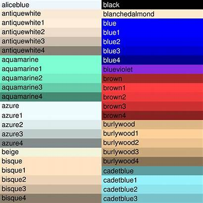 Names Colors Named Ncl Associated