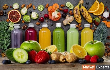 Food Antioxidant Market 2020 Share, Size, Future Demand ...