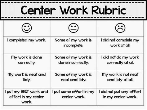 Coloring Rubric by Photos Coloring Grade Coloring Rubric About