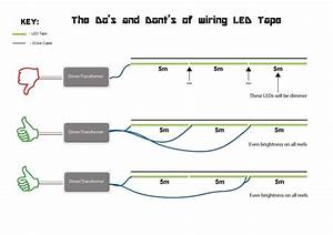 How To Install Led Tape  U2013 Large Projects Throughout Strip Light Wiring Diagram