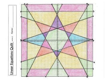 graphing linear equations quilt version   christy