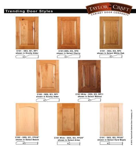Trending Cabinet Door Styles Taylorcraft Cabinet Door Co