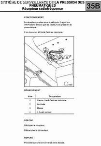 Pression Pneu Megane 2 : laguna ii remplacement valve de pression pneumatique r gl p0 plan te renault ~ Gottalentnigeria.com Avis de Voitures