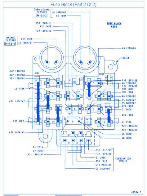 Jeep Heater Fuse Box by Jeep Wrangler 1995 Fuse Box Block Circuit Breaker Diagram