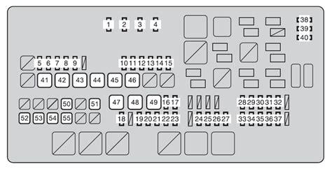 2007 Toyotum Sequoium Fuse Diagram by 08 Sequoia Fuse Box Trusted Wiring Diagrams