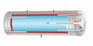 Chauffe Eau Electrique Horizontal : ballon eau chaude horizontal ~ Edinachiropracticcenter.com Idées de Décoration