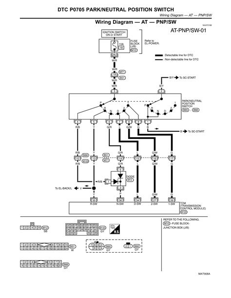 repair guides automatic transmission 2001 dtc