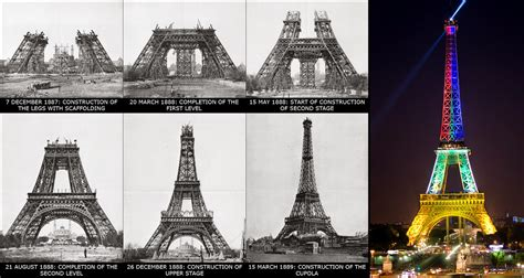La Construction De La Tour Eiffel  Archinew  Free Dwg