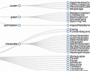 D3 Bar Chart Interactive D3 Js Examples