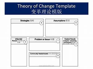 Understanding the evaluation context and program theory of for Theory of change template