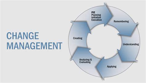 change management model strategy associates