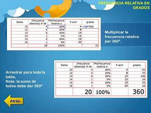 Manual De Excel Datos No Agrupados De Estad U00edstica