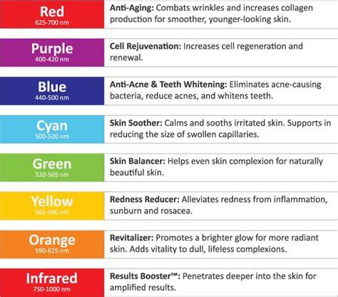 color light therapy led light therapy skin rejuvenation light treatment