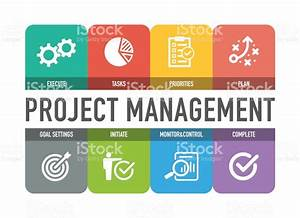 Project Management Icon Set stock vector art 646908448 ...