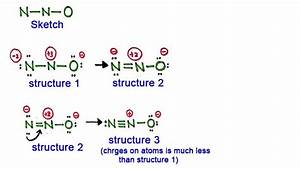 N2o Lewis Structure  Resonance Structures  Oxidation Number
