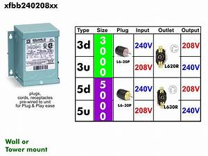 The Webob Blog  240v 208v Challenges And Magic Buck Boost Transformers