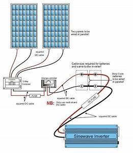 Solar Panels Wiring Diagram  Solar  Panels  Installation