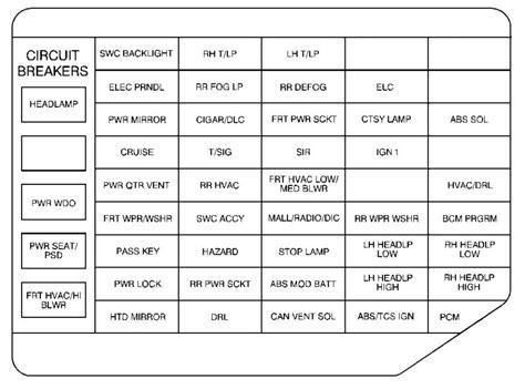 Chevrolet Venture Fuse Box Diagram Auto Genius