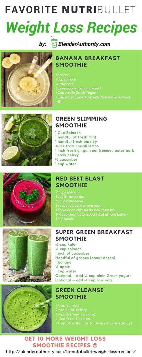 nutribullet weight loss recipes weight loss smoothies