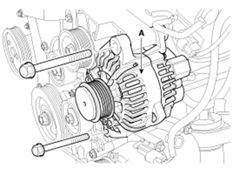 Kia Sorento Alternator Removal Charging System Engine