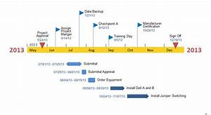 timeline smartart powerpoint 2010 6 best and With timeline template powerpoint 2010