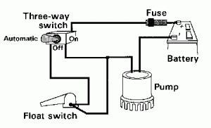 Manual Bilge Wiring Diagram by Submersible Bilge Pumps Installing One Like The Pros