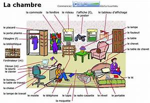 Les Meubles De Maison : situer un objet dans l 39 espace lexique vid o et audio sur internet ~ Teatrodelosmanantiales.com Idées de Décoration
