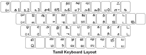 tamil keyboard labels dsi computer keyboards
