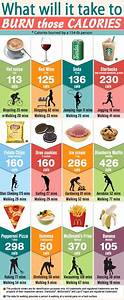 Calorie Control Versus Exercise  Two Scientists U2019 Findings