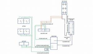 Heating And Cooling Wiring Diagrams Heating And Cooling