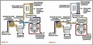 Geothermal Heat Pump  Ground Source Heat Pump