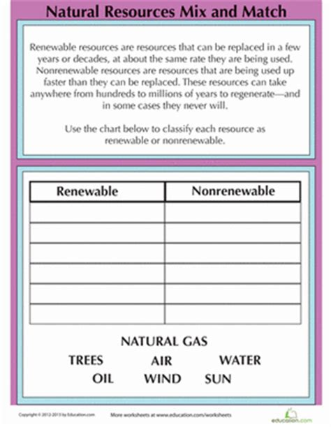 renewable resources and nonrenewable resources worksheet