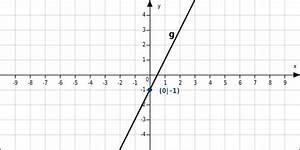 Steigung Berechnen Quadratische Funktion : besondere punkte linearer funktionen bettermarks ~ Themetempest.com Abrechnung