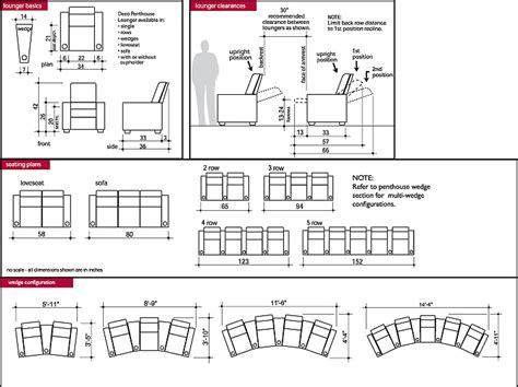 typical dimension for home theatre seating search