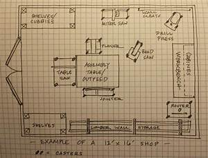 12 X 16 Wood Shop Layout