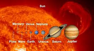Comparing the sizes of the planets.