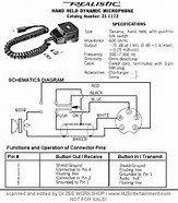 Hd wallpapers wiring diagram uhf radio patternandroidhch hd wallpapers wiring diagram uhf radio asfbconference2016 Gallery